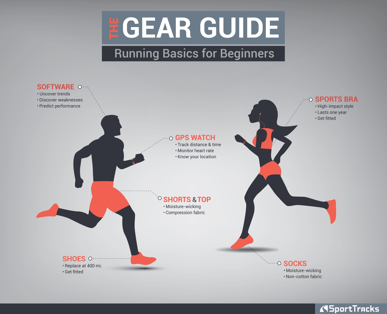 Infographic: The Basic Running Gear Guide: Learn about all ...