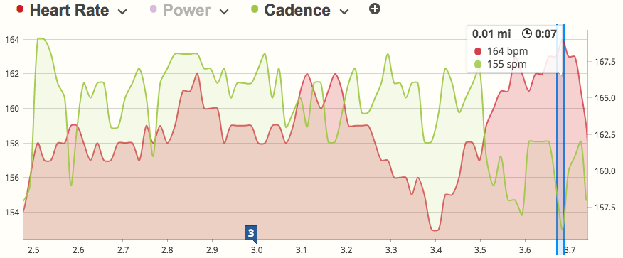 What Is Good Running Cadence How To Fully Utilize Fitness Tech To