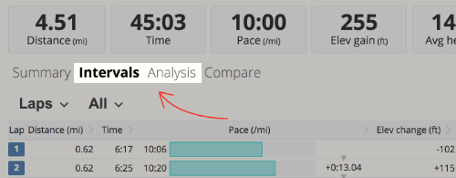 A screenshot of the cadence features of the SportTracks Workout Detail page