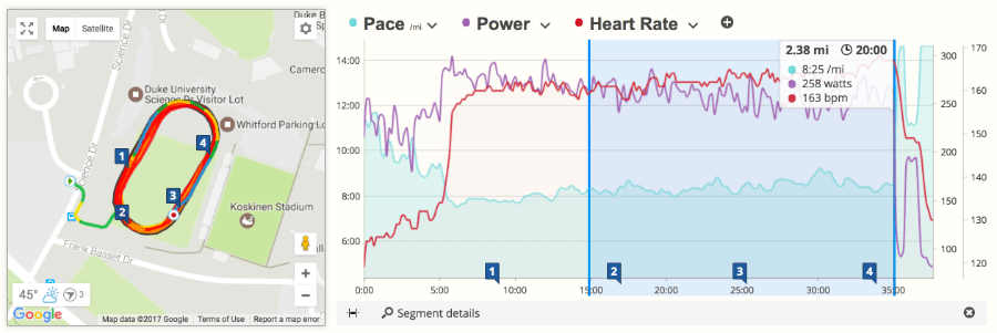 The workout details of a 30-minute LTHR time trial run with a power meter