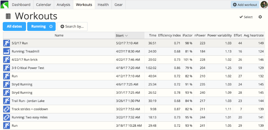 The Workouts page of SportTracks displays several running power metrics