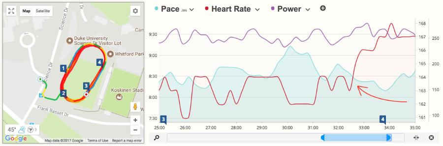 A screenshot of SportTracks fitness software highlighting aerobic decoupling