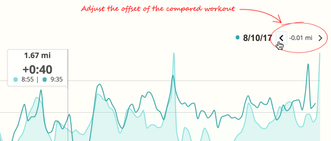 The workout offset adjustment tool in SportTracks fitness software
