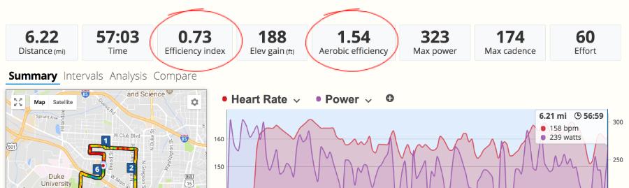 A screenshot of SportTracks fitness tracking software