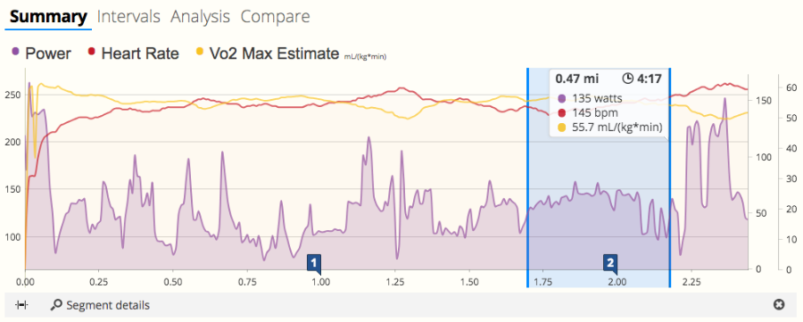 The main fitness chart from the Workout Detail page of SportTracks training software showing Running Power, Heart Rate, and VO2 max