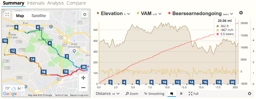 A screenshot of SportTracks endurance sports training software showing the Garmin Connect IQ Beers Earned Plus metrics