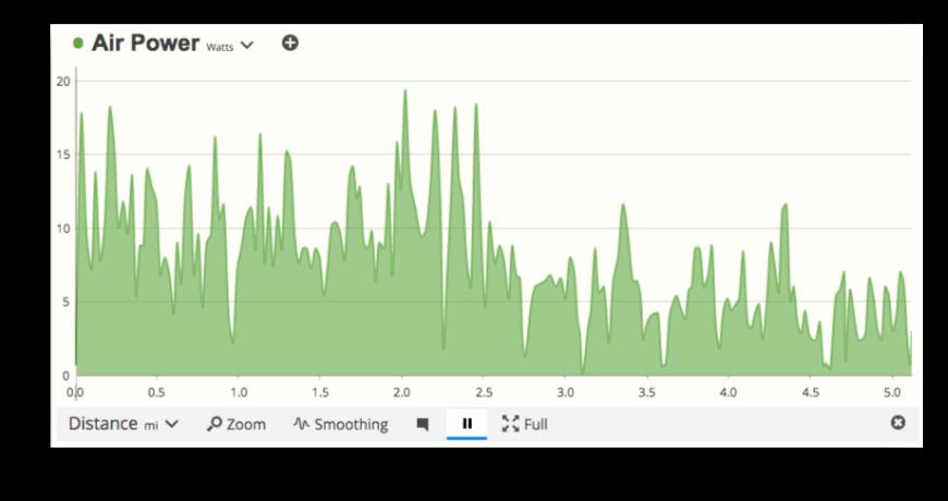 Air Power data from the New Stryd running power meter footpod in SportTracks endurance sports training software