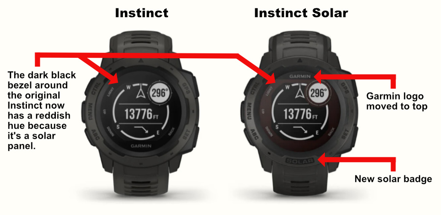 A graphic showing the original Garmin Instinct sports watch and all of the changes made to the Garmin Instinct Solar