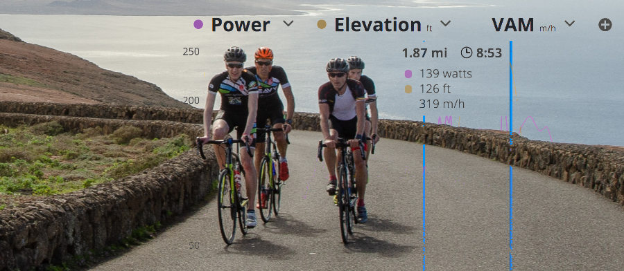 A group of road cyclists riding uphill with SportTracks training software overlaid on the photo