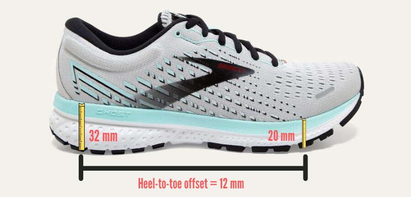 A graphic showing the heel-to-toe offset of a Brooks Ghost running shoe