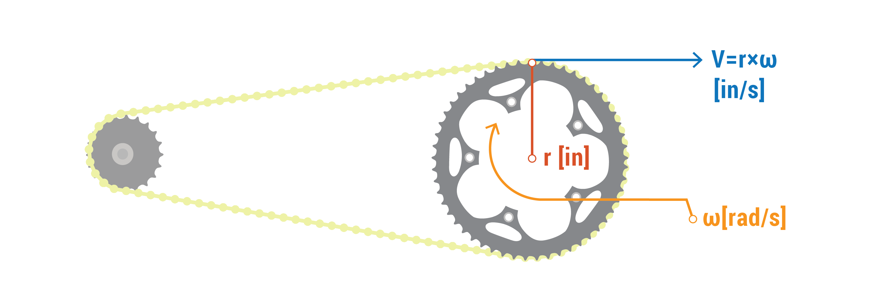 A graphic diagram of a bicycle chainring